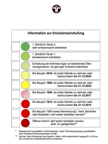 Blockhaus-Sauna24.de - Holzbeheizte Saunaöfen - Alle Infos zu ...
